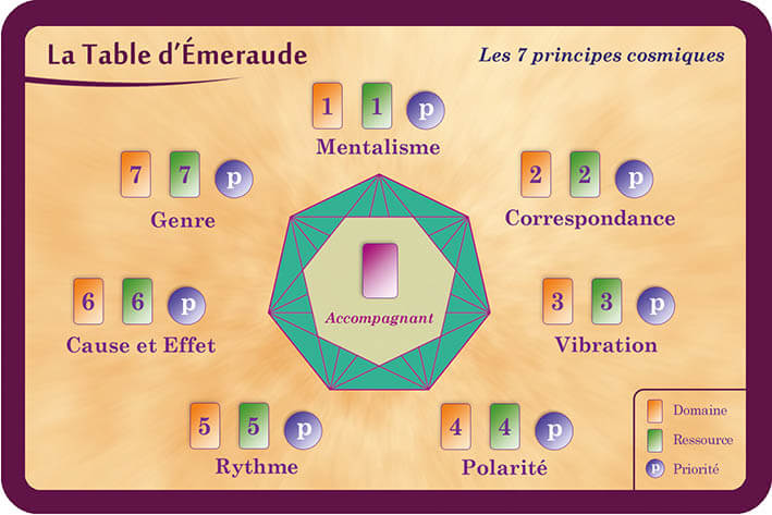 cartes emeraude