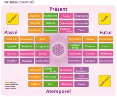 composes7